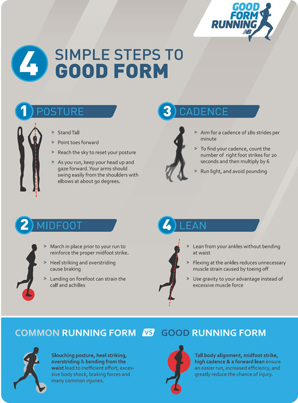 Good Form Running Steps